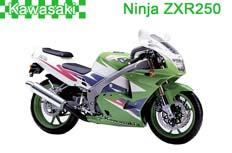 NINJA ZXR250 (ZX-2R)