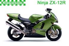 Ninja ZX-12R